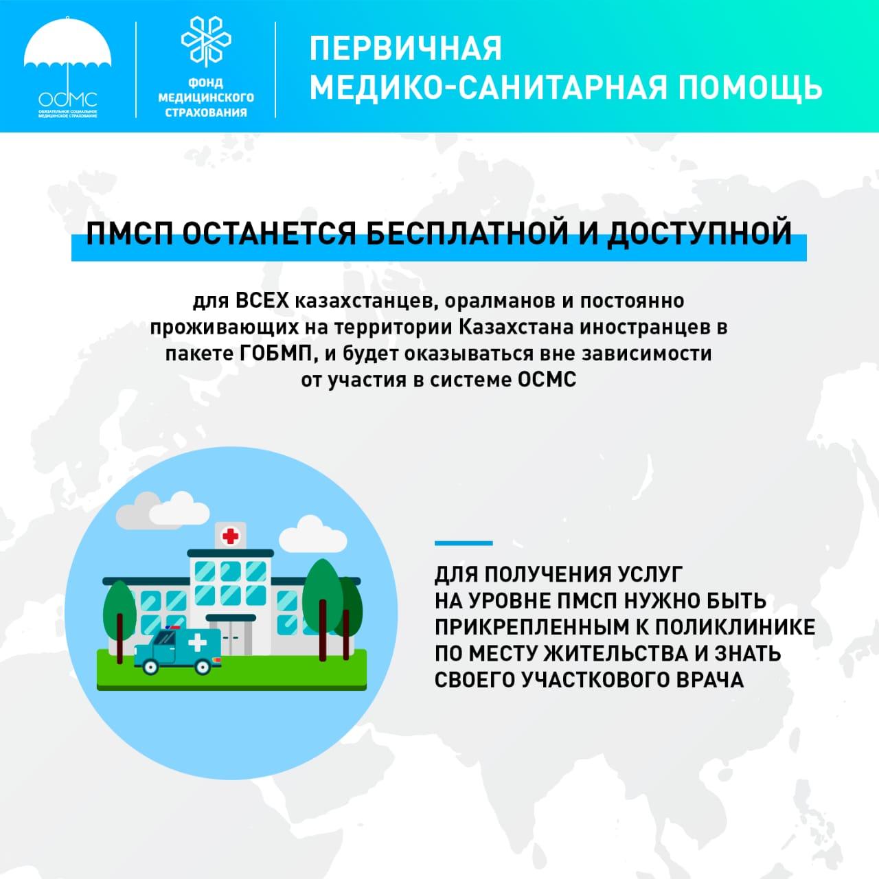 Граждане ЕАЭС в системе ОСМС